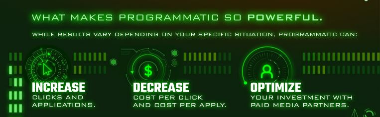 Programmatic visual2