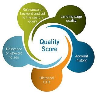 Quality Score_image