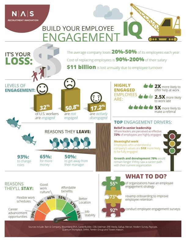 PR-11759_Infographics_Retention.jpg