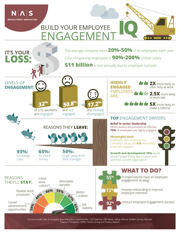 PR-11759_Infographics_Retention.jpg